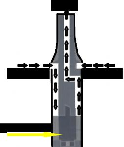 Joyetech eGo-cc Luftzufuhr