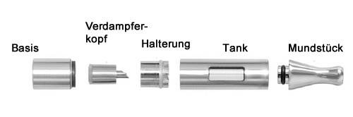 Joyetech eGo-CC Verdampfer mit Basis, Kopf, Tank und Mundstück