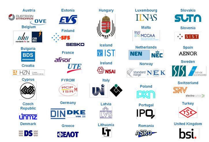 Die nationalen, europäischen Normungsinstitute