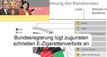 E-Zigarettenverbot