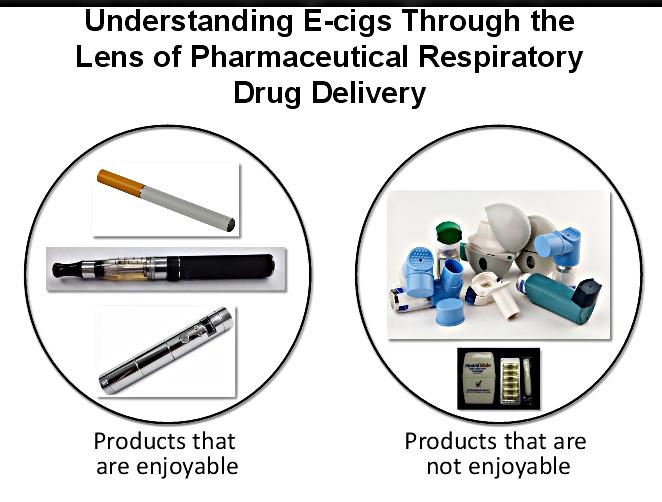 Understanding E-Cigs